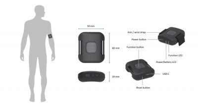 Gateway design, with in user input buttons and feedback LEDs highlighted. As the picture on the left suggests, replacing the strap on the device allows it to be worn on different locations on the body